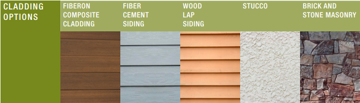exterior cladding options